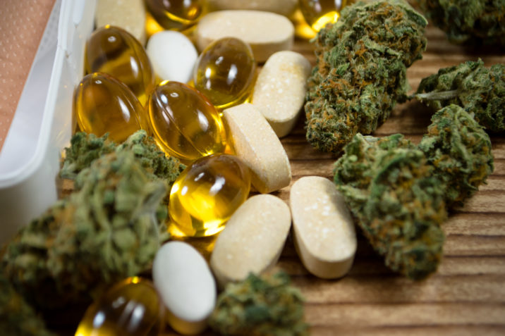Controlled Release Cannabis Pills Market